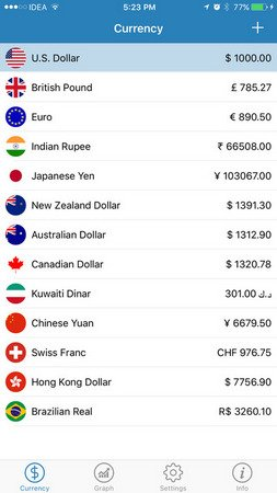 Currency Converter PRO ios