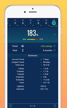 Weight Diary ios
